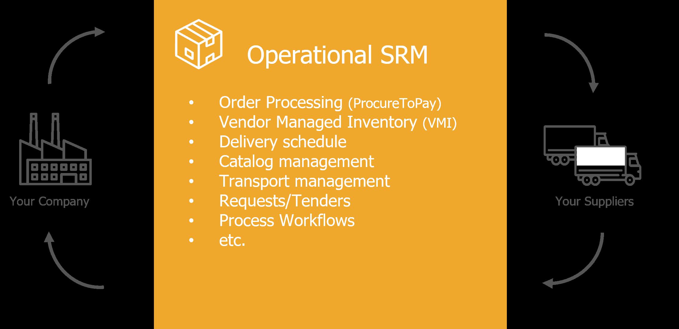 Operational_SRM_en