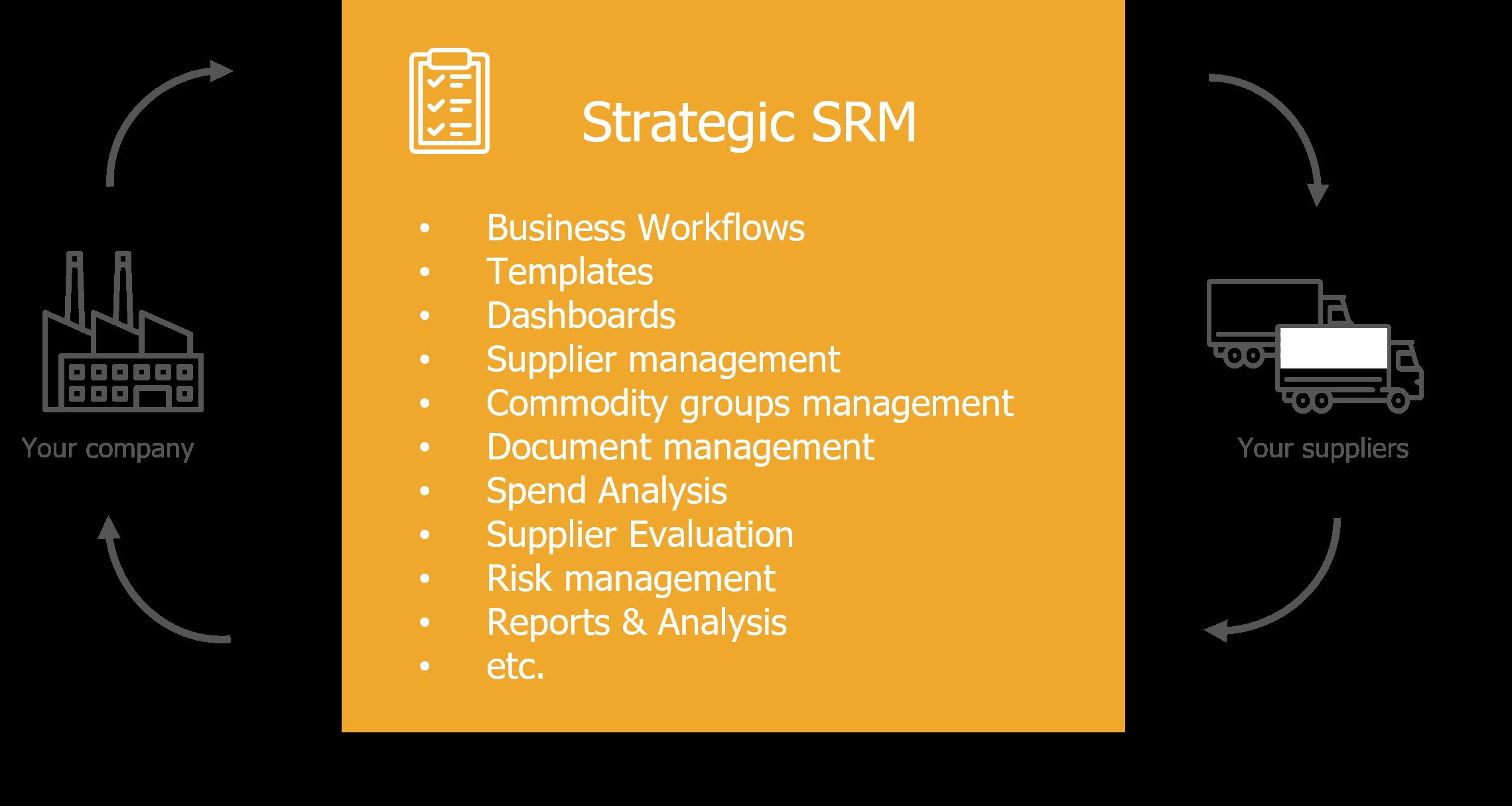 Strategic_SRM_en